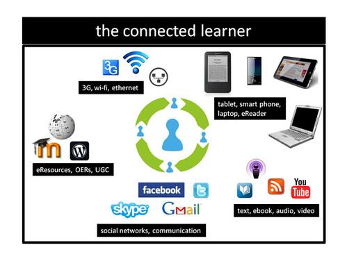 終身學習, connected learner