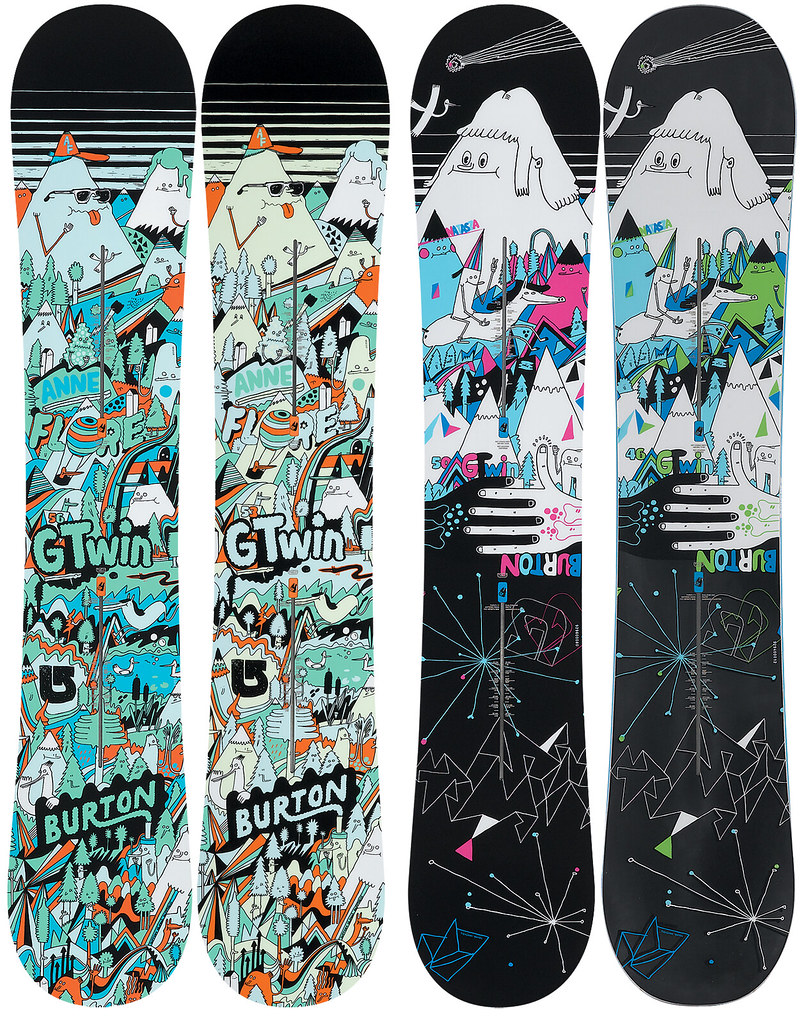 burton snowboards product life cycle essays and term papers Apple is considered as a dominant business type of diversification where between 70% and 95% of their revenue comes from a single business from this case, the dominant business is the computer business while the supporting are software and chips businesses.
