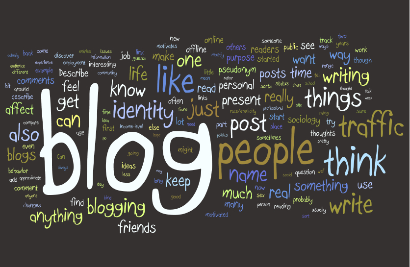 blogging many words