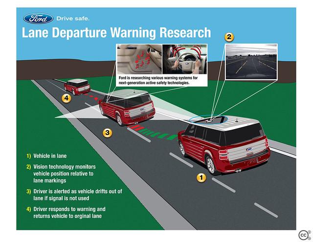 What Is Lane Departure Warning >> Lane Departure Warning | Flickr - Photo Sharing!