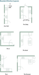 technical drawing(1.0), line(1.0), diagram(1.0), floor plan(1.0), drawing(1.0),