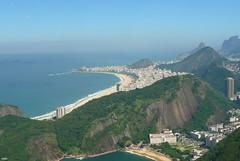 Rio de Janeiro,Copacabana Beach