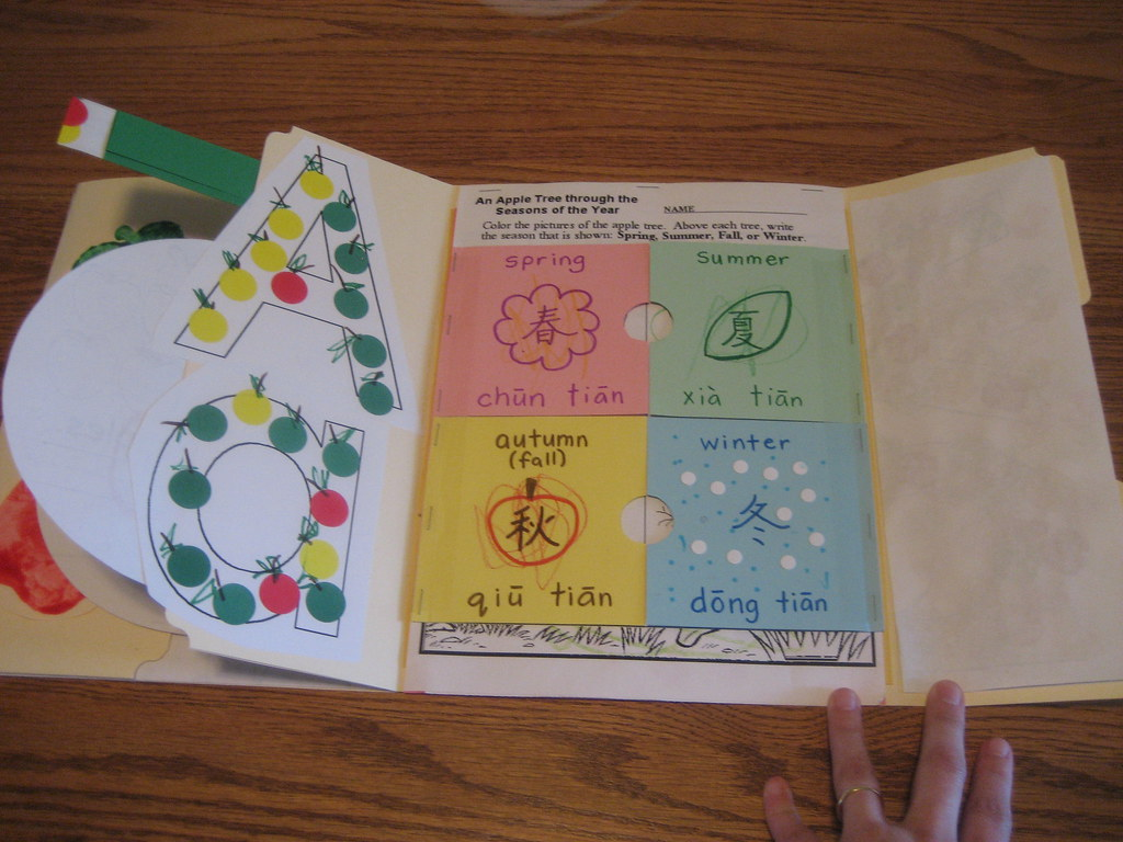 More Lapbooking Resources And Ideas Cotton Ridge Homeschool