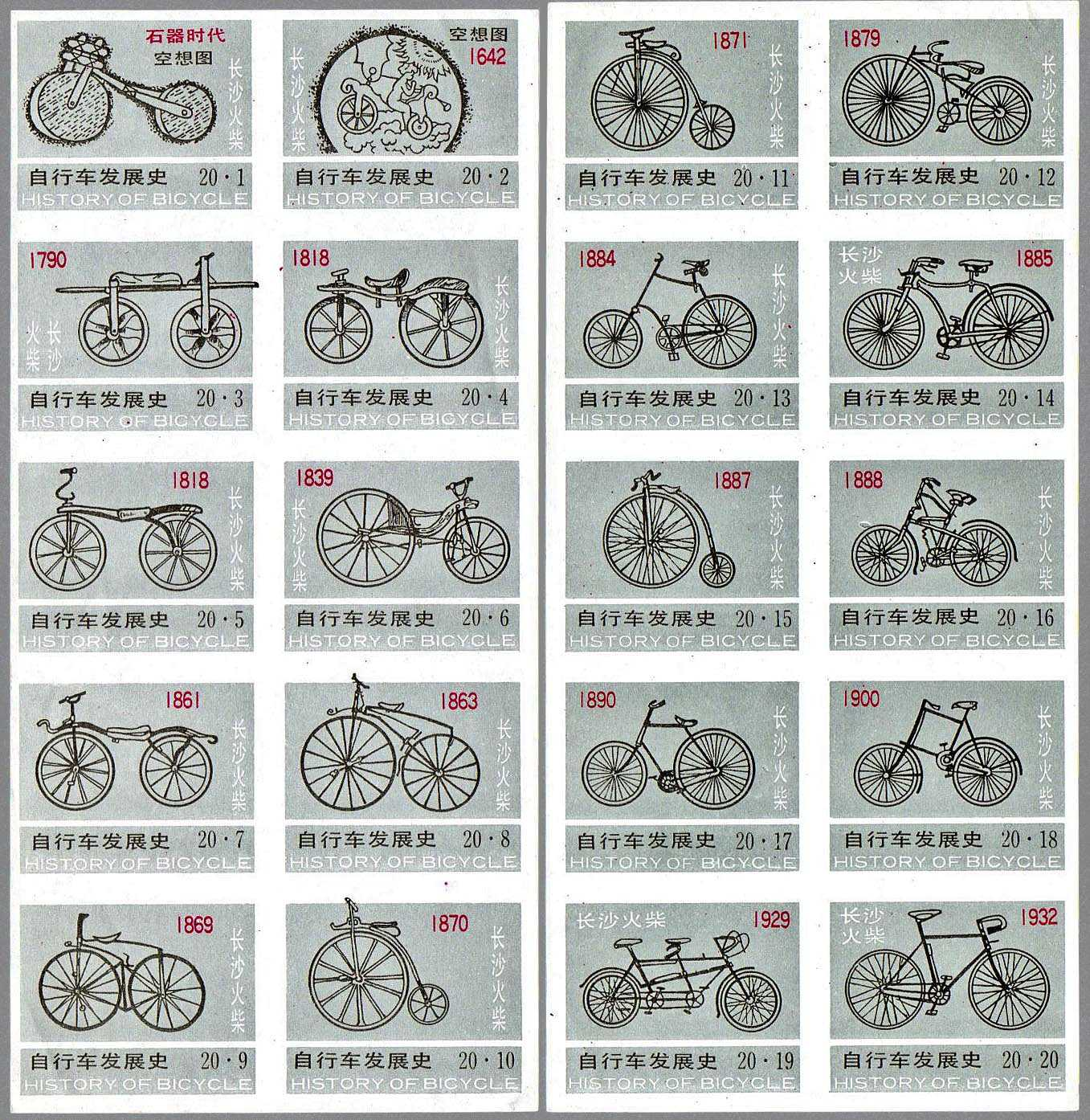 Bikes History Graphic History of the Bicycle