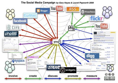 Εκστρατεία κοινωνικών μέσων ενημέρωσης