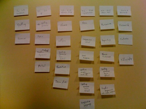 Image of post it notes by Anselm23 on Flickr