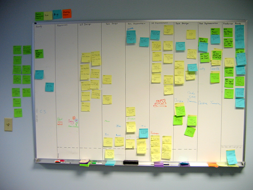 Kanban Boards | List of Physical Visualizations