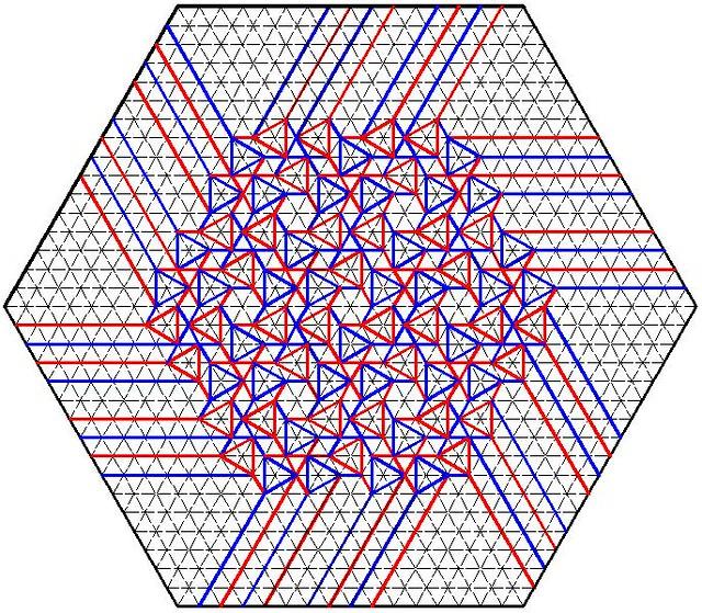 Bens Triple Twist Molecule Iso Area Tiling