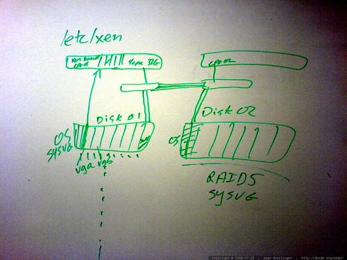 xenaoe diagram, c/o tracy reed   DSC01657