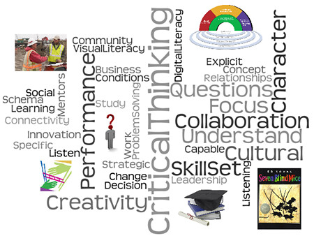 web 2.0 tools for critical thinking