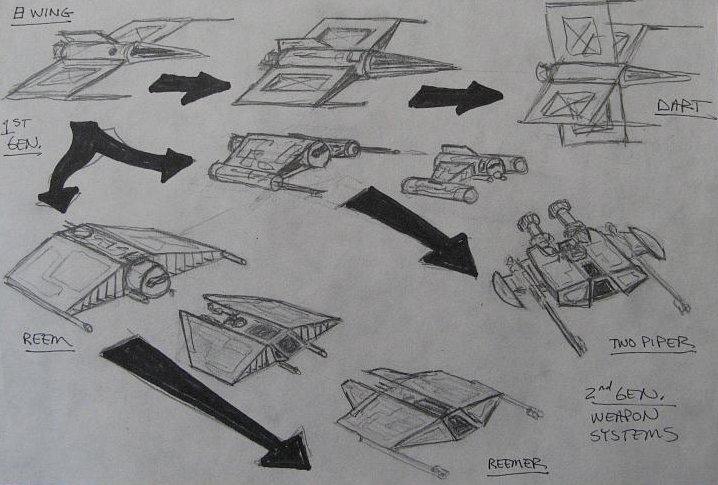 Starfighter Evolution Chart