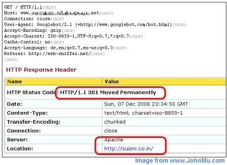 Addons.mozilla.org/en-US/firefox/addon/hackbar/ как взломать сайт.