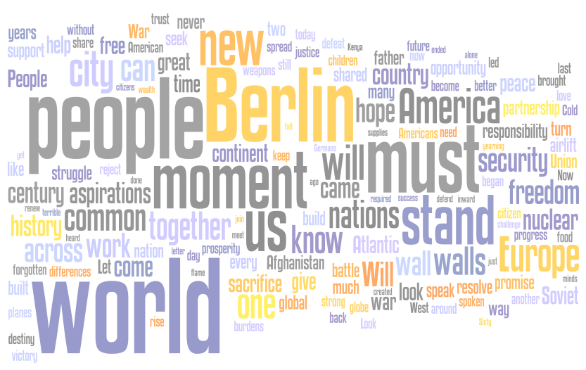 Wordle: Barack Obama Berlin Speech: 'A World That Stands As One'