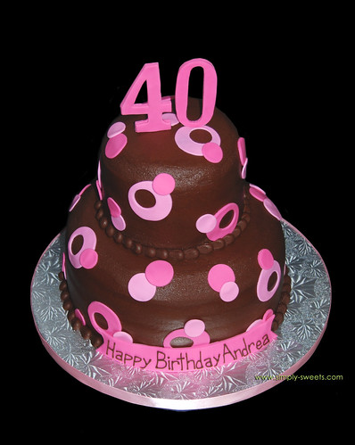 Coolest 40th birthday funny gift ideas with 40th birthday for 40th birthday cake decoration
