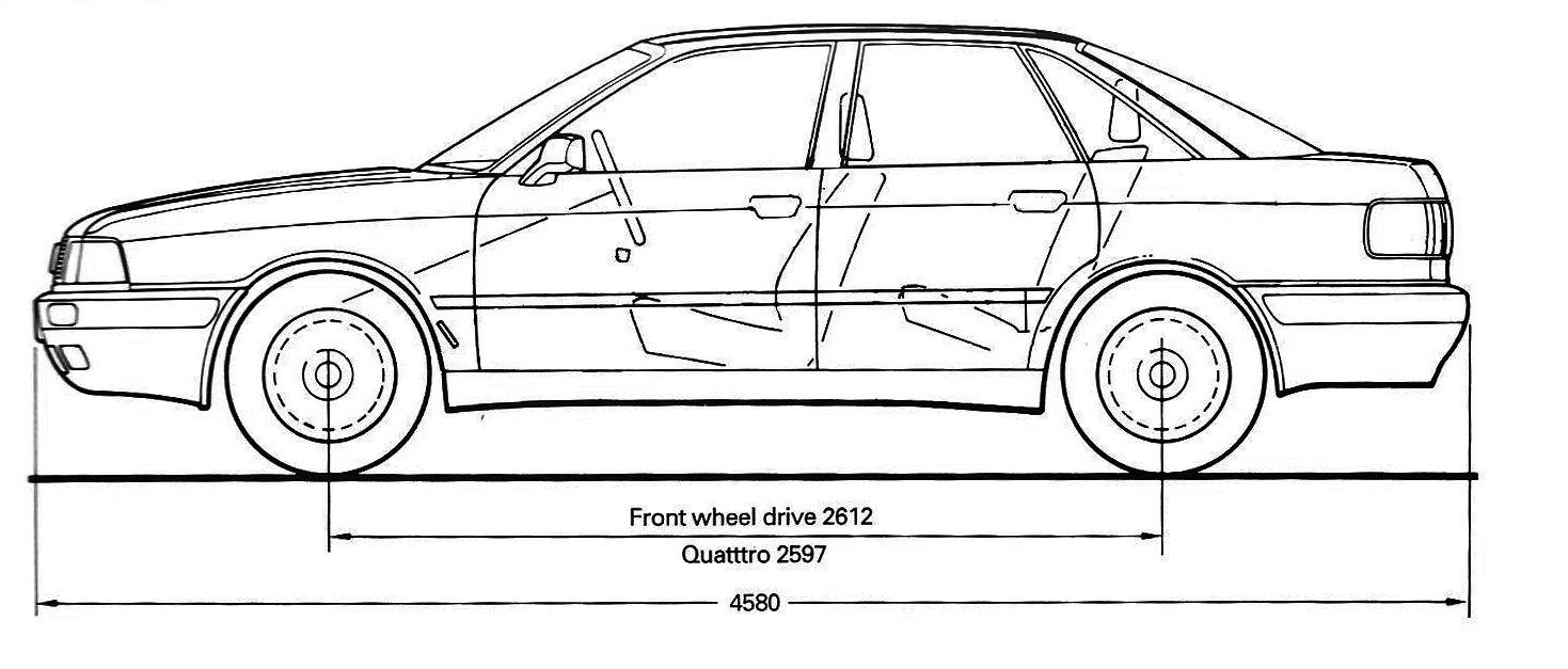 a4 compare diagrams - b5  b6  b8