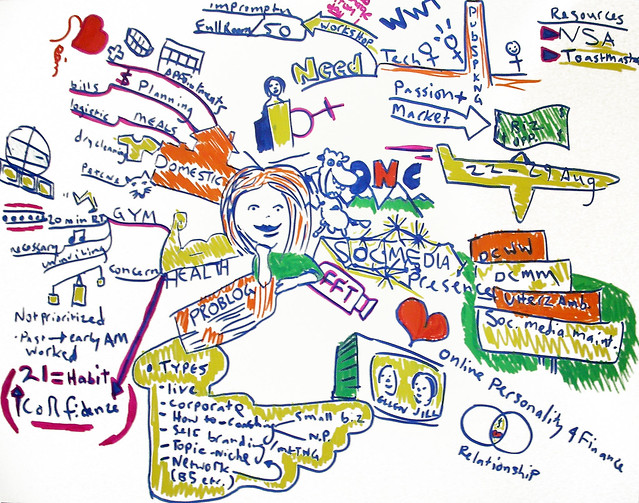 Jill Foster Work Life Planning Graphic Flickr Photo