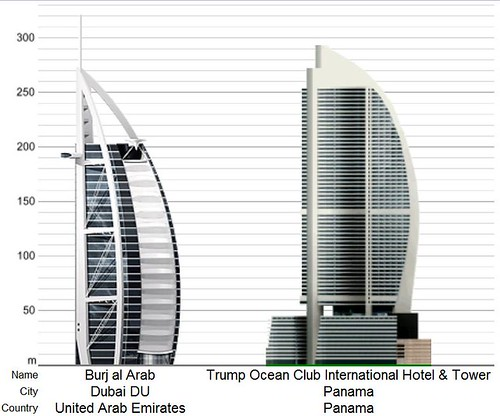 Panama City Trump Ocean Club 293m 70 Fl Com Page