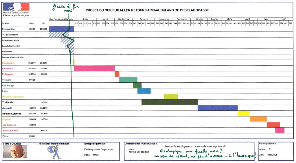 exemple planning caissiere