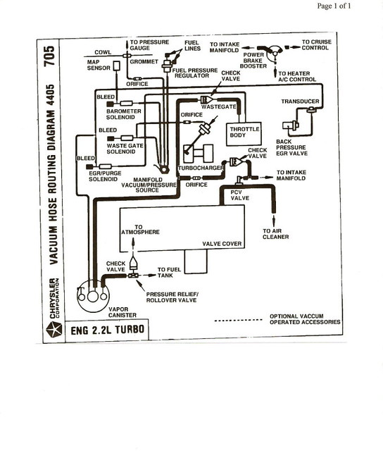 2 2L Turbo Vacuum Hose Routings | Turbo Dodge Naj | blondy