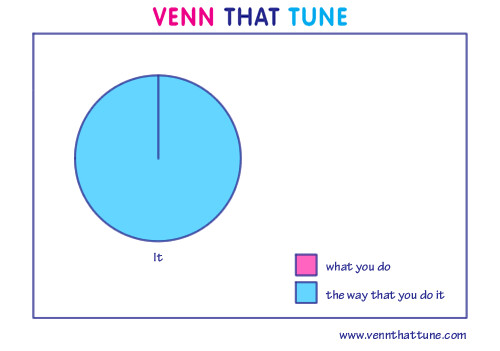 Venn That Tune sample 4