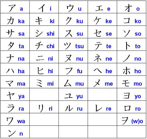 Lettere Cinesi Alfabeto: 2530661368_aac3d950ae.jpg