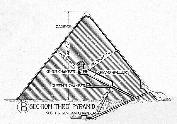 Great Pyramid Of Khufu Cheops Section Title Great