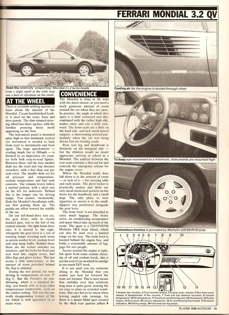 ferrari mondial 3 2 qv review autocar 1986 ferrari page 1 owners forum australia. Black Bedroom Furniture Sets. Home Design Ideas