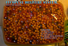 vegetable(0.0), plant(0.0), produce(0.0), fruit(0.0), crop(0.0), baked beans(0.0), chana masala(1.0), food(1.0), dish(1.0),