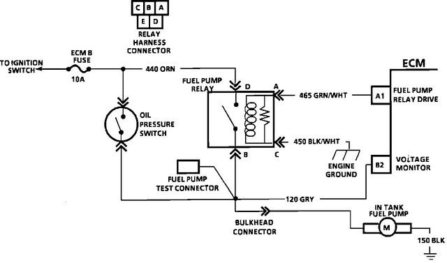 similiar 1998 s10 fuel system diagram keywords 2000 chevy blazer fuel pump furthermore 1992 chevy truck fuel pump