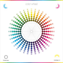 Color Wheel | Color Poster Collection