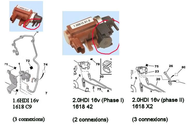 electrovanne turbo c4 2l hdi mouvement uniforme de la voiture. Black Bedroom Furniture Sets. Home Design Ideas