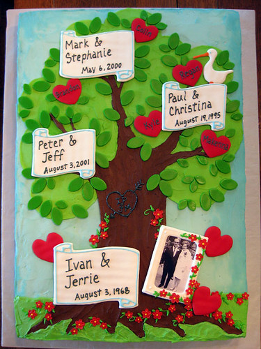 40th Anniversary Family Tree