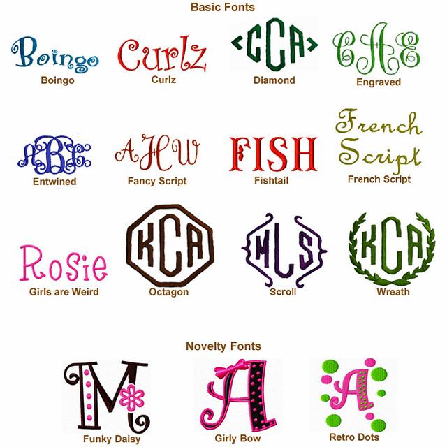 Monogram Fonts Information Single Letter Initial