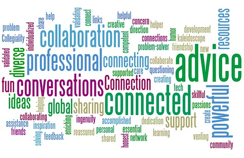 word collage of characteristics of personal learning networks