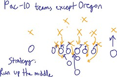 Hand-drawn diagram of an American Football play