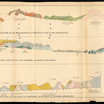Darwin, Geological Observations on South America..., 1851