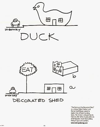 Robert Venturi - duck vs decorated shed