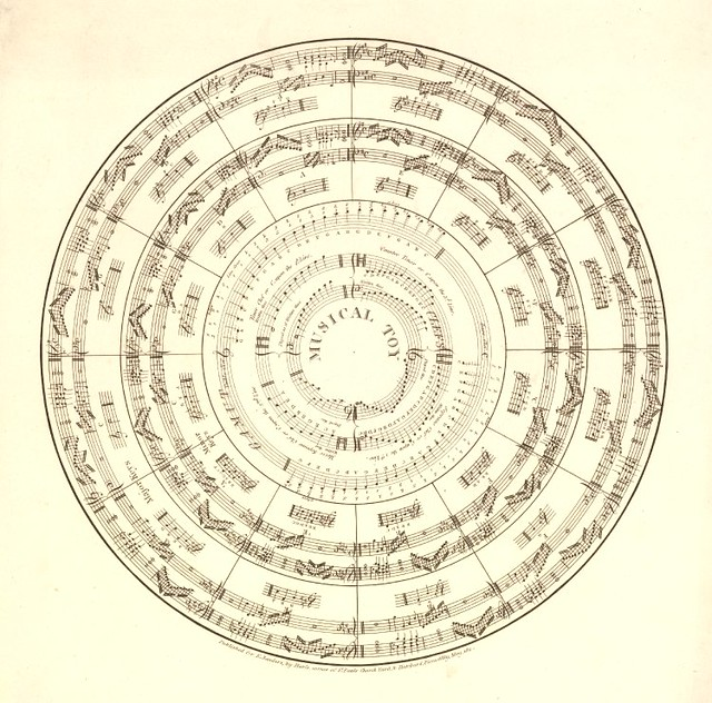 Musical Toy 1811