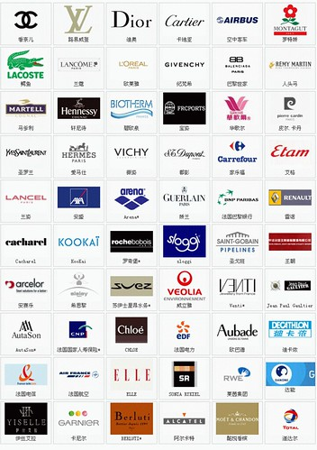 Popular Clothing Brands In Colombia