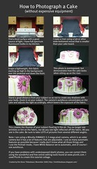 How to Photograph a Cake (without expensive equipment)