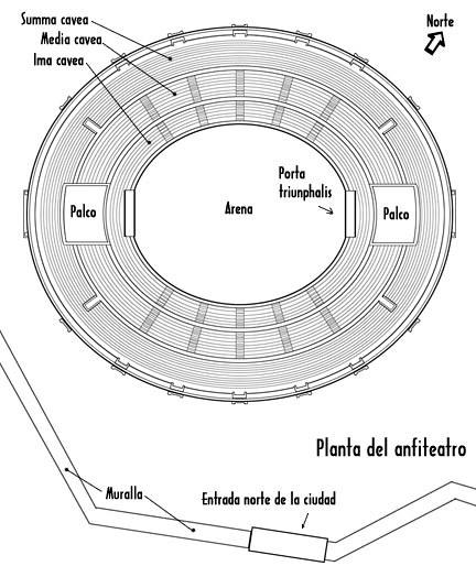 Plan of the Amphitheatre of Segobriga, Parque Arqueológico de Segóbriga