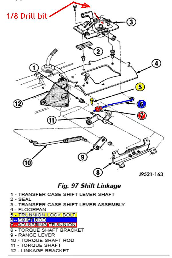 Stock Tranfer Case Linkage Diagram