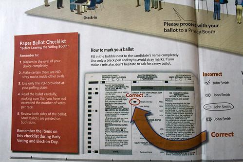 Sun Sentinel Voting Suppliment (9/28/2008)