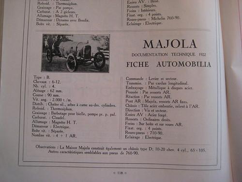 Majola