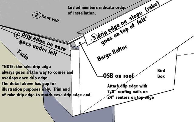 Roof Drip Edge Installation : Drip edge installation details flickr photo sharing