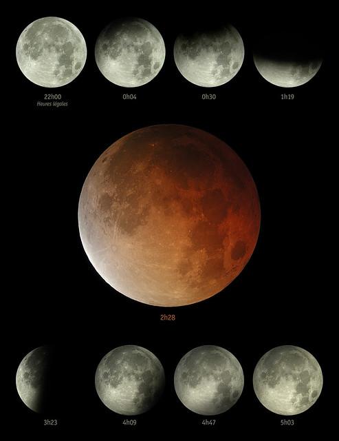 planche éclipse