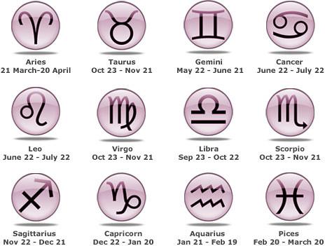 Cancerous: Cancer Zodiac Dates