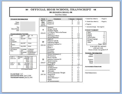 College transcript template free reubenlatham39s blog for High school transcript template free