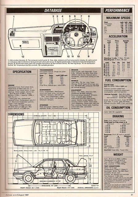 MG Montego EFi Test 1984 4
