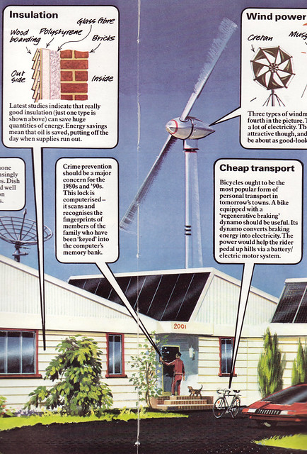 In 2001, we'll all have solar-heated, solar-powered homes with our own wind turbines!